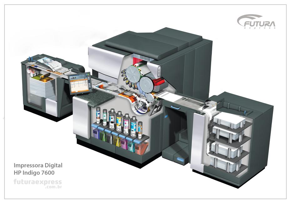 HP Indigo 7600 - Impressão Digital