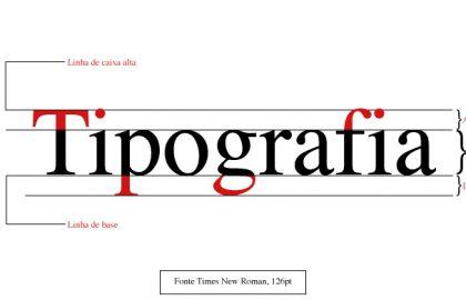 O Que é Tipografia